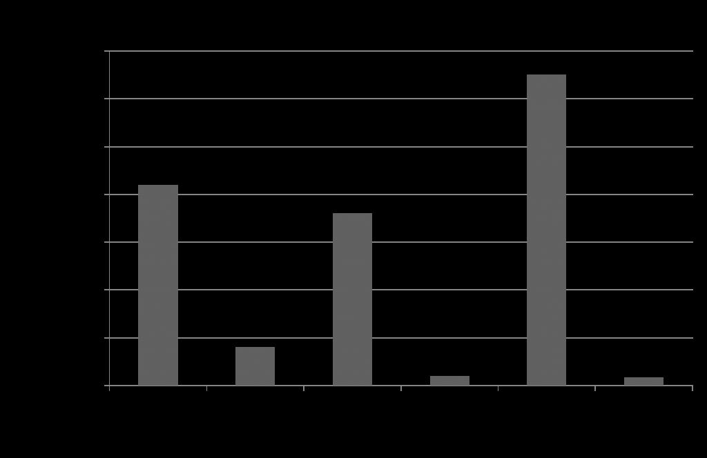 %ed%91%9c1-%ec%98%81%ea%b5%ad-%ec%97%ac%ed%96%89-%ec%a4%91%ec%97%90-%ec%b6%95%ea%b5%ac%eb%a5%bc-%eb%b3%b4%eb%8a%94-%ea%b4%80%ea%b4%91%ea%b0%9d%ec%9d%98-%eb%b0%a9%eb%ac%b8-%eb%aa%a9%ec%a0%81