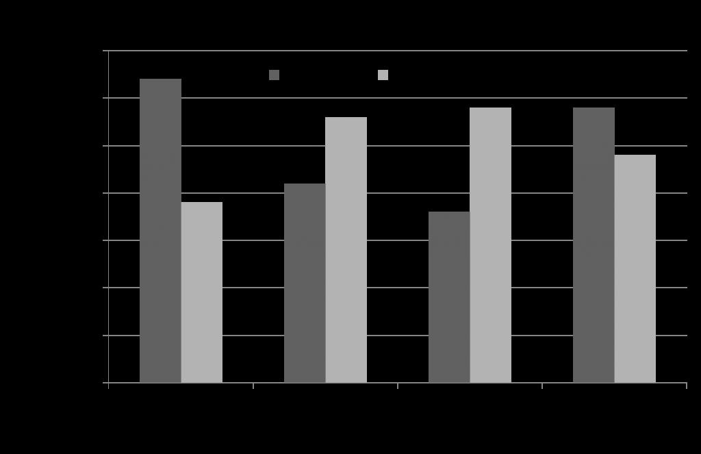 %ed%91%9c2-%ec%b6%95%ea%b5%ac-%ea%b2%bd%ea%b8%b0-%ea%b4%80%eb%9e%8c-%ec%97%ac%eb%b6%80%ec%97%90-%eb%94%b0%eb%a5%b8-%ea%b4%80%ea%b4%91%ea%b0%9d%ec%9d%98-%ec%98%81%ea%b5%ad-%eb%b0%a9%eb%ac%b8