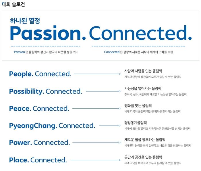 평창동계올림픽 슬로건 ⓒ평창 동계올림픽 공식 홈페이지